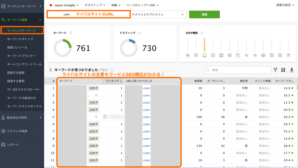 RIVAL SITE ranking